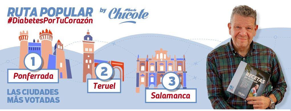 La Ruta Popular #DiabetesPorTuCorazón en la que participa Alberto Chicote se celebrará el próximo 27 de junio en Ponferrada 1