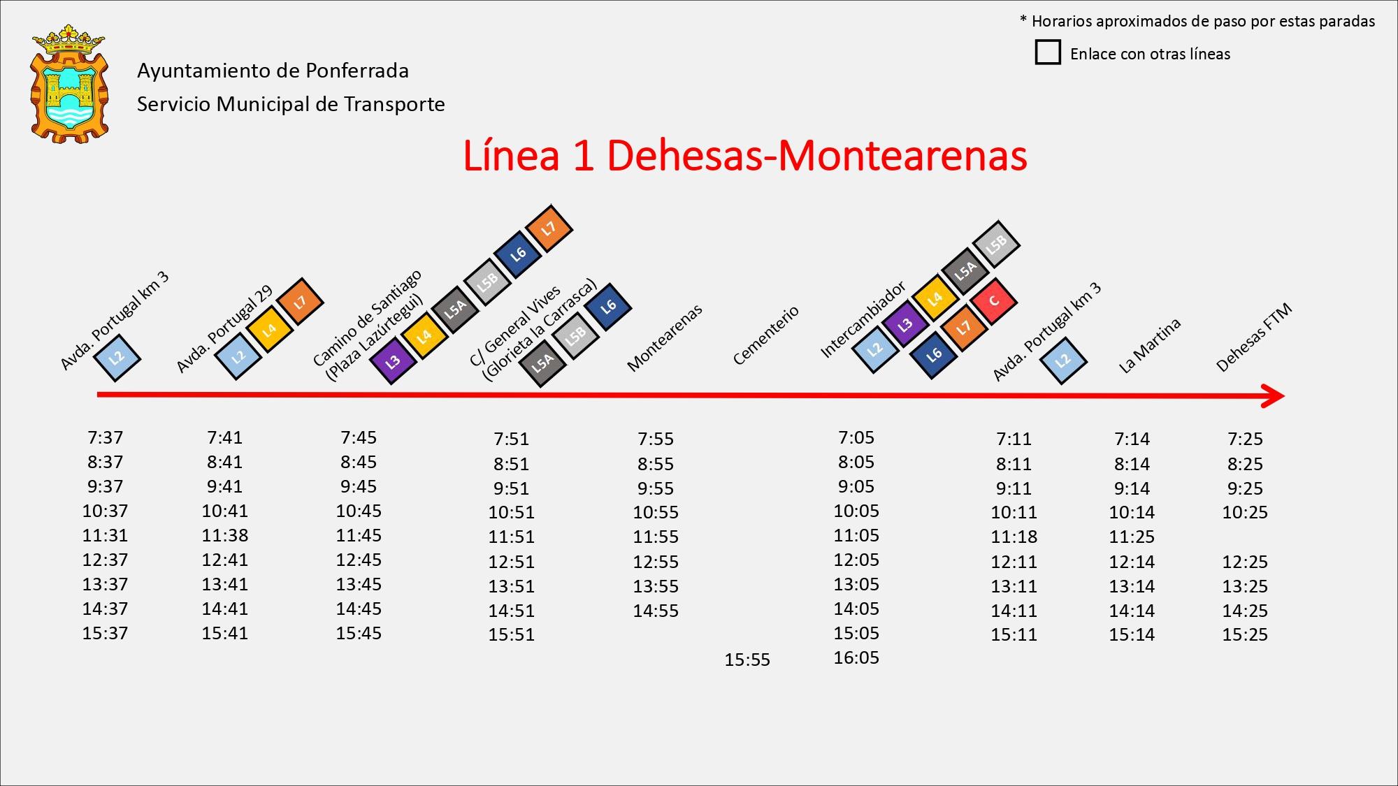 Estos son los nuevos horarios de los autobuses de Ponferrada 2