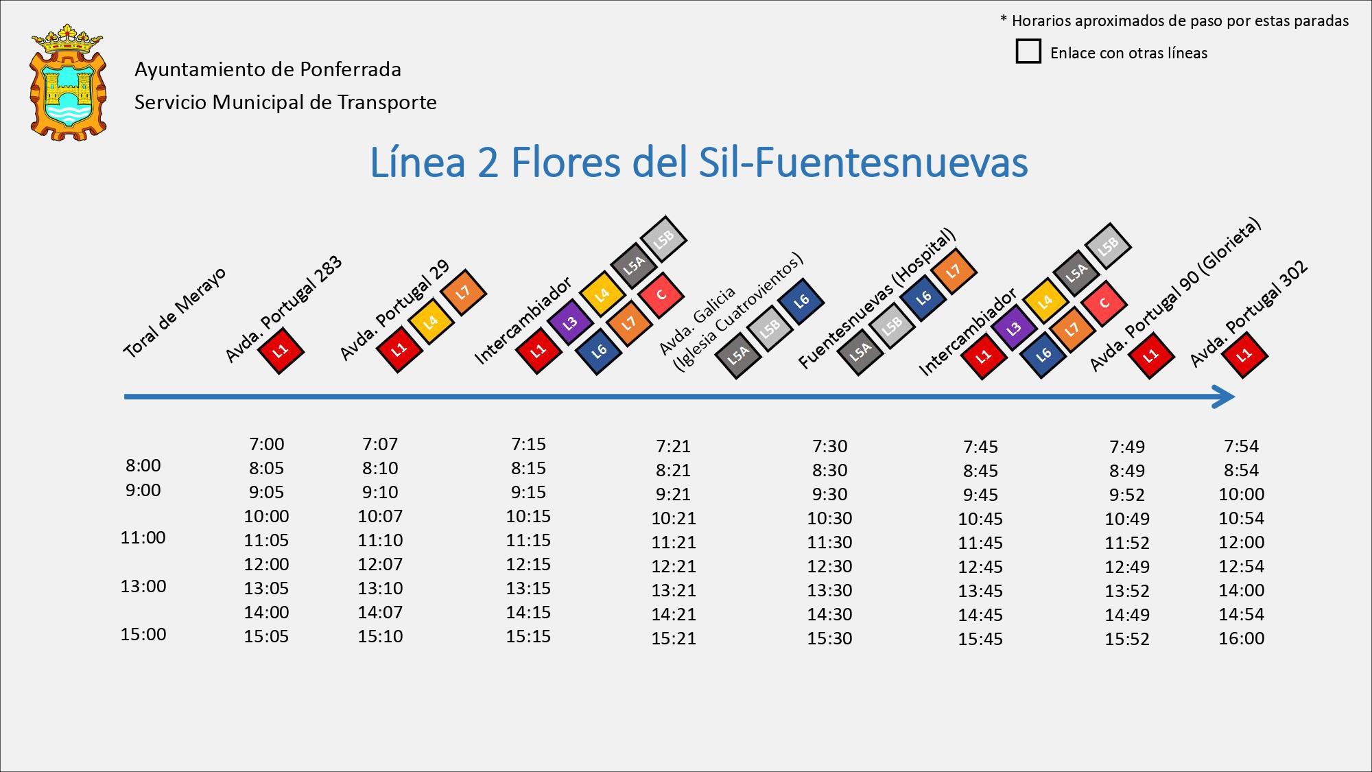 Estos son los nuevos horarios de los autobuses de Ponferrada 3