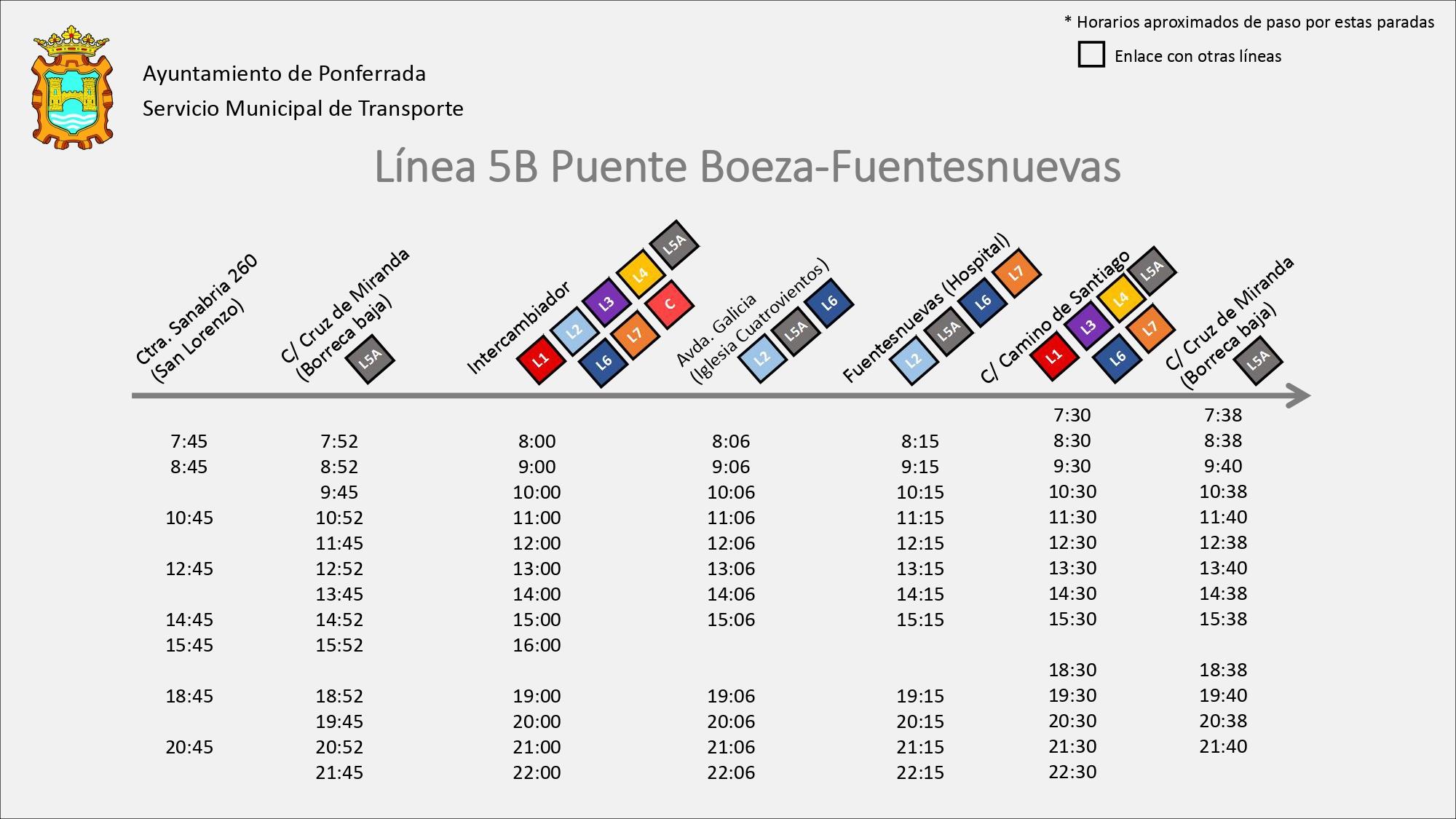 Estos son los nuevos horarios de los autobuses de Ponferrada 7