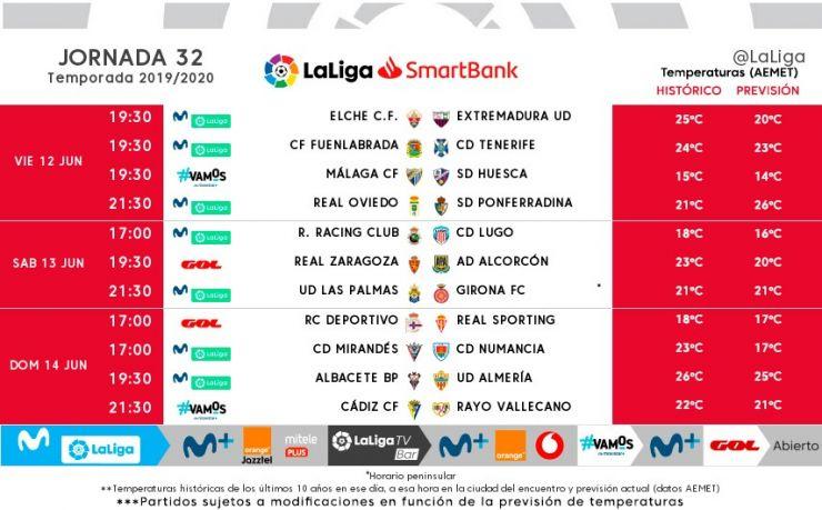 La Deportiva ya conoce los horarios de las jornadas 32 y 33 de LaLiga SmartBank 2019/20 2