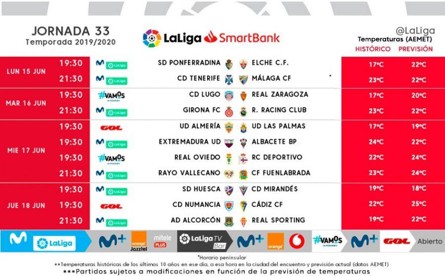 La Deportiva ya conoce los horarios de las jornadas 32 y 33 de LaLiga SmartBank 2019/20 3