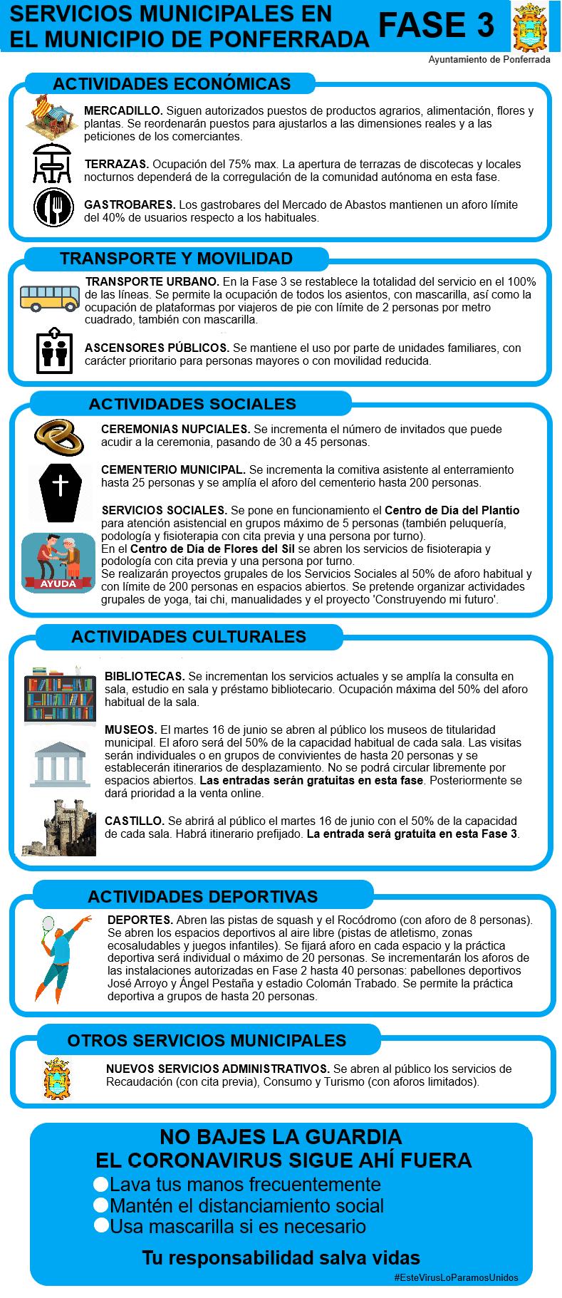 El Ayuntamiento de Ponferrada hace un recordatorio de los cambios y de las actividades permitidas a partir de la Fase 3 2