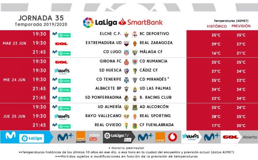 La Deportiva ya conoce los horarios de los encuentros con el Mirandés y el Racing para las jornadas 34 y 35 3