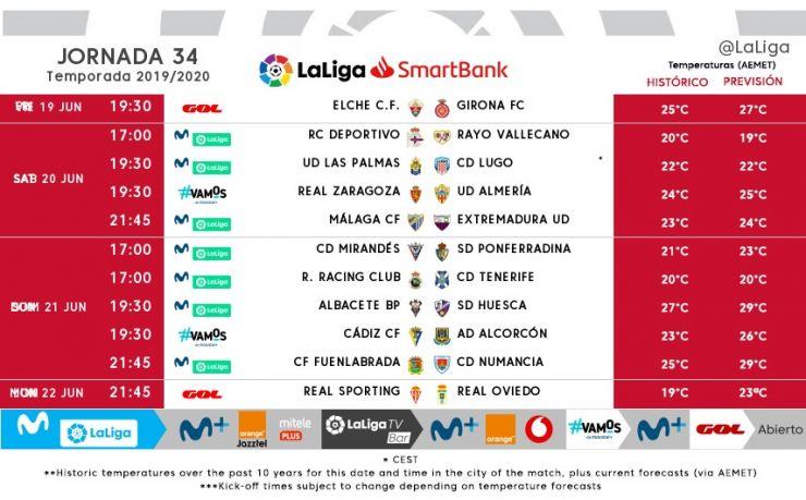 La Deportiva ya conoce los horarios de los encuentros con el Mirandés y el Racing para las jornadas 34 y 35 2