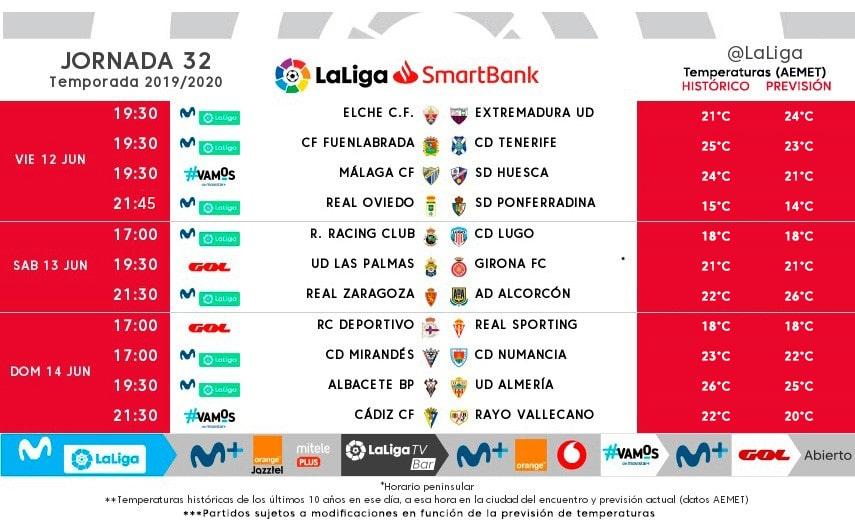 El partido Oviedo-Ponferradina cambia de hora 2