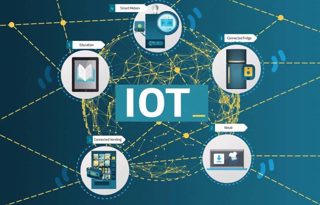 La ULE en colaboración con la UNED impartirá un nuevo título propio: Internet de las cosas (loT) y desarrollo web para aplicaciones en dispositivos móviles'. 1
