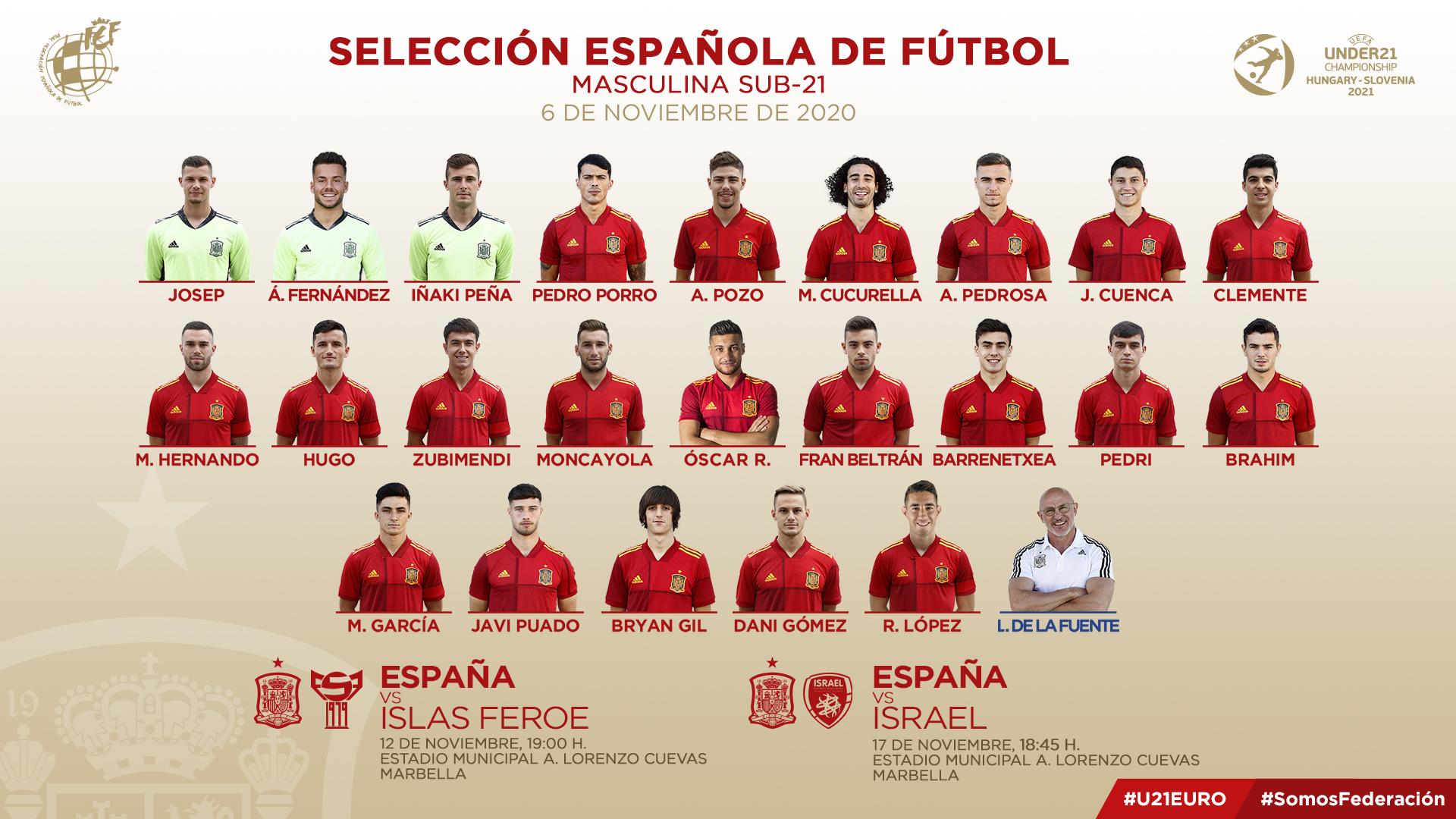 De nuevo Manu Hernando y Pascanu son convocados por sus respectivas selecciones Sub-21 2