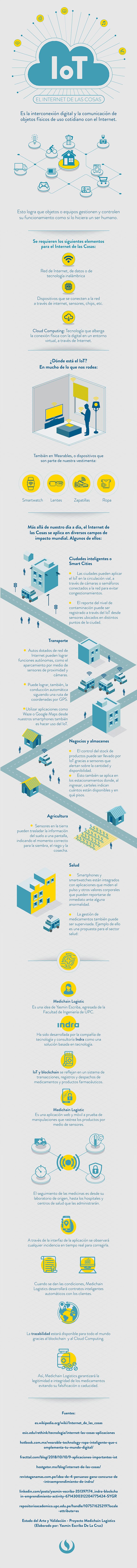 IoT: El Internet de las Cosas, el Internet del futuro 2