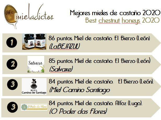 Las mejores mieles de castaño españolas son del Bierzo 2