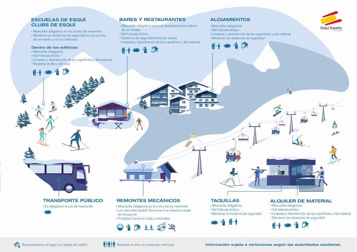 La Estación de esquí de Leitariegos preparada para abrir el miércoles 2