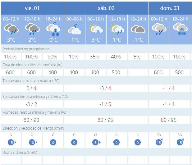 Durante la tarde del año nuevo, nevará en toda la comarca 2