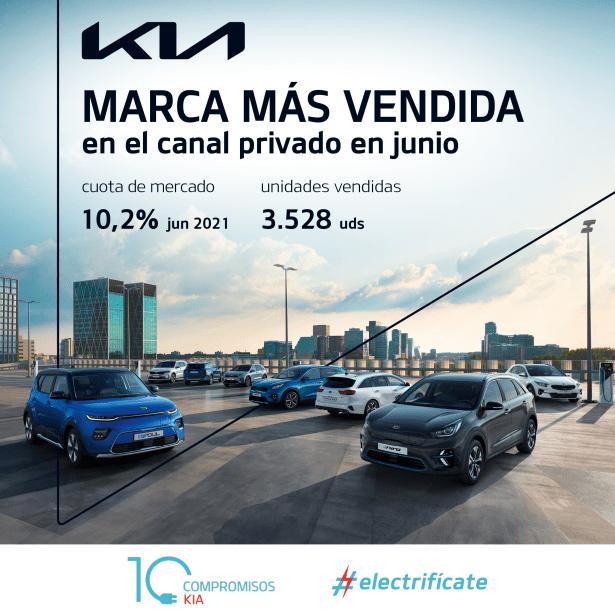 Kia Iberia se posiciona como marca más vendida en el canal de particulares en junio en Península y Baleares 1