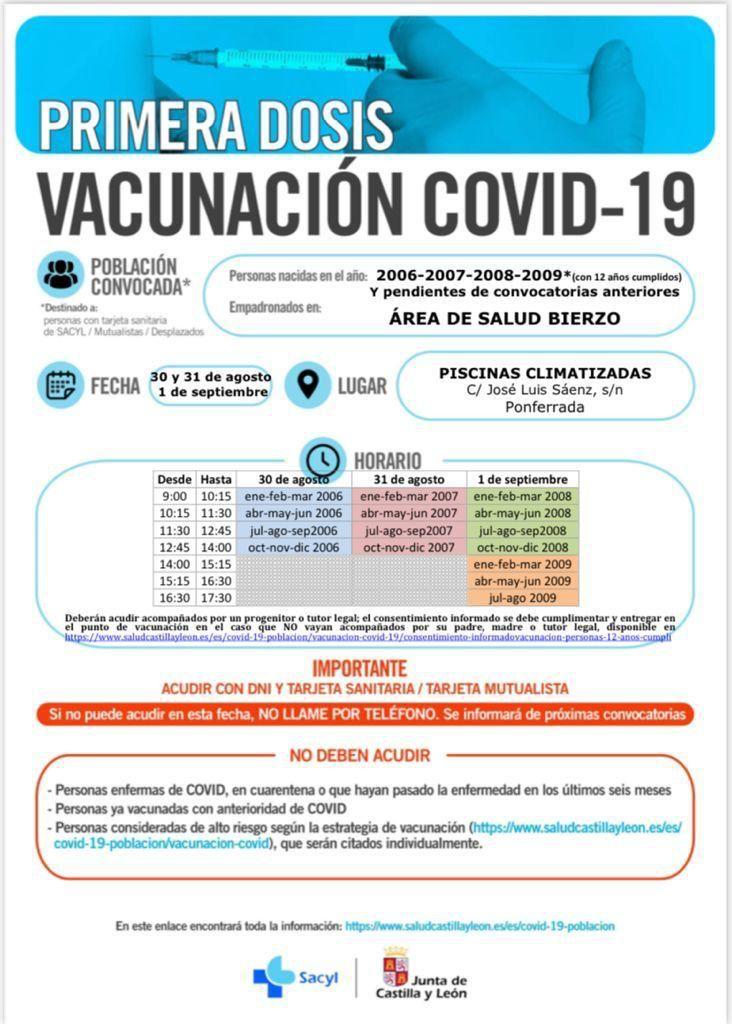 Fechas de vacunación Covid 19 para los nacidos de 2006 a 2009 2